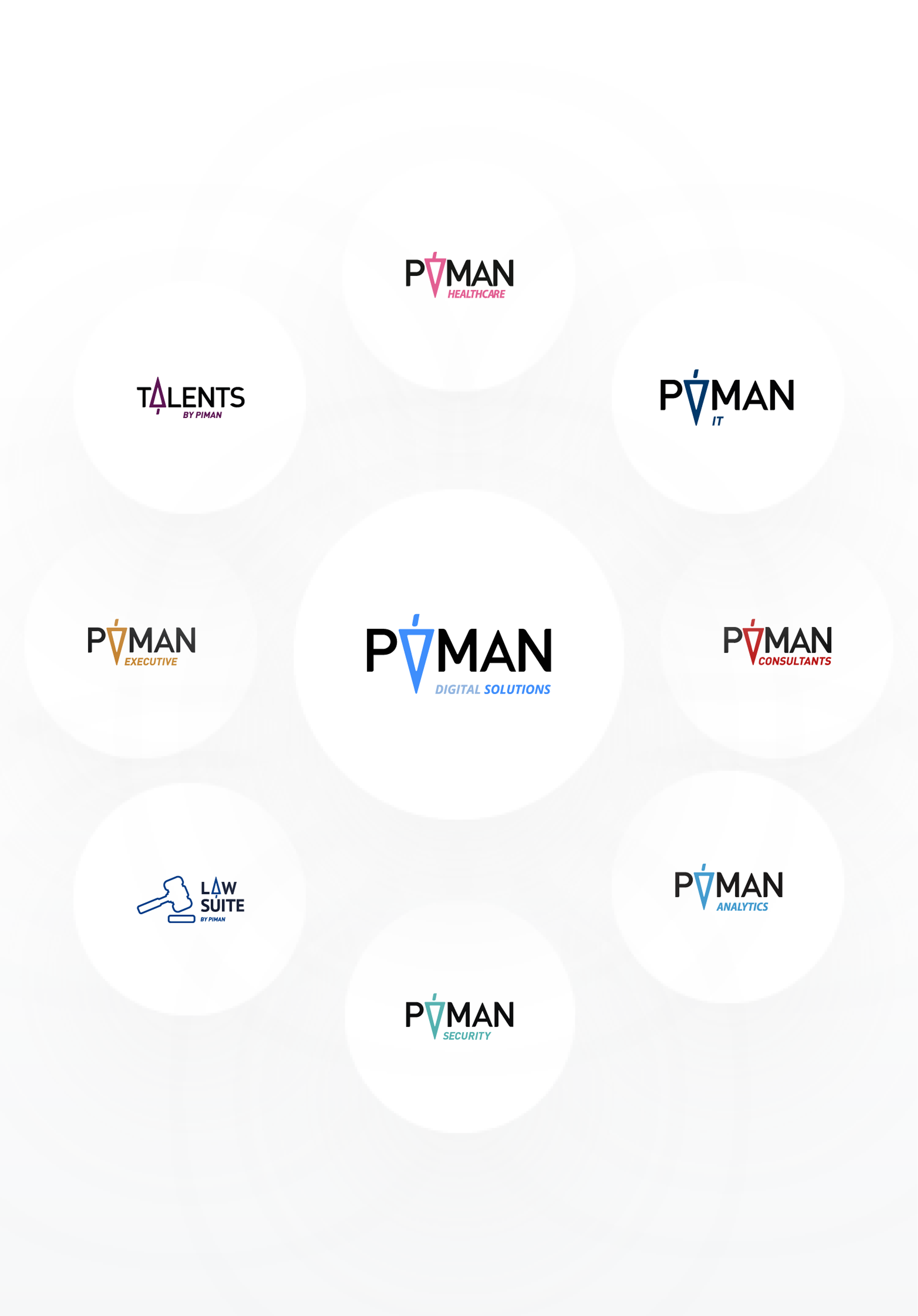 PIMAN GROUP